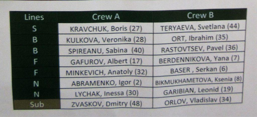 16-лучших линейных судей в составе двух бригад отобранные для работы на финалах в последний день международного теннисного турнира WTA Moscow River Cup presented by Ingrad 2018
