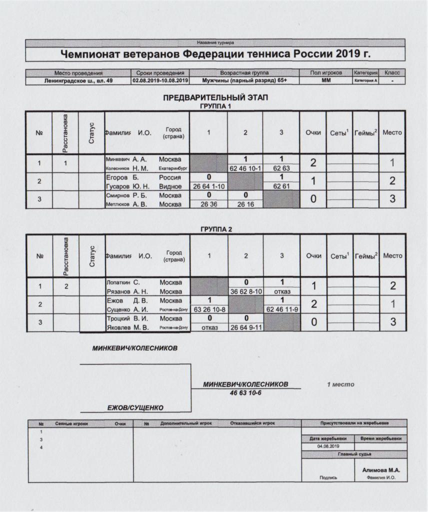 Чемпионат ветеранов Федерации тенниса России г. Москва, Национальный теннисный центр имени Хуан-Антонио Самаранча 2-10 августа 2019 г.